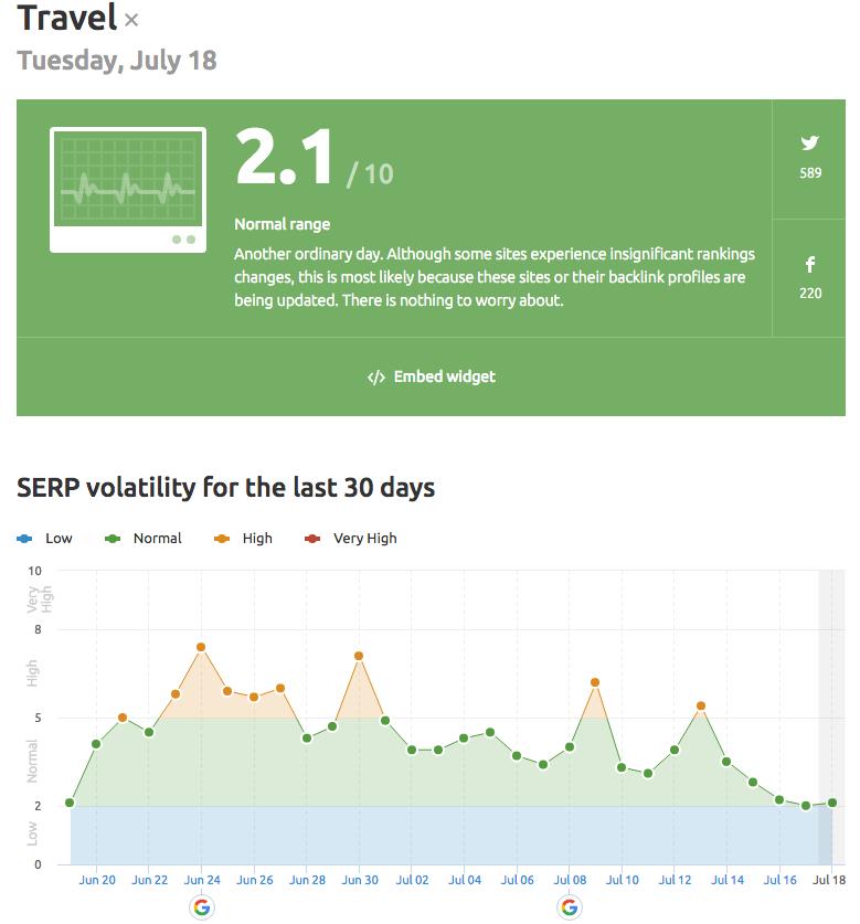 volatility-5449373-5386503-6220374