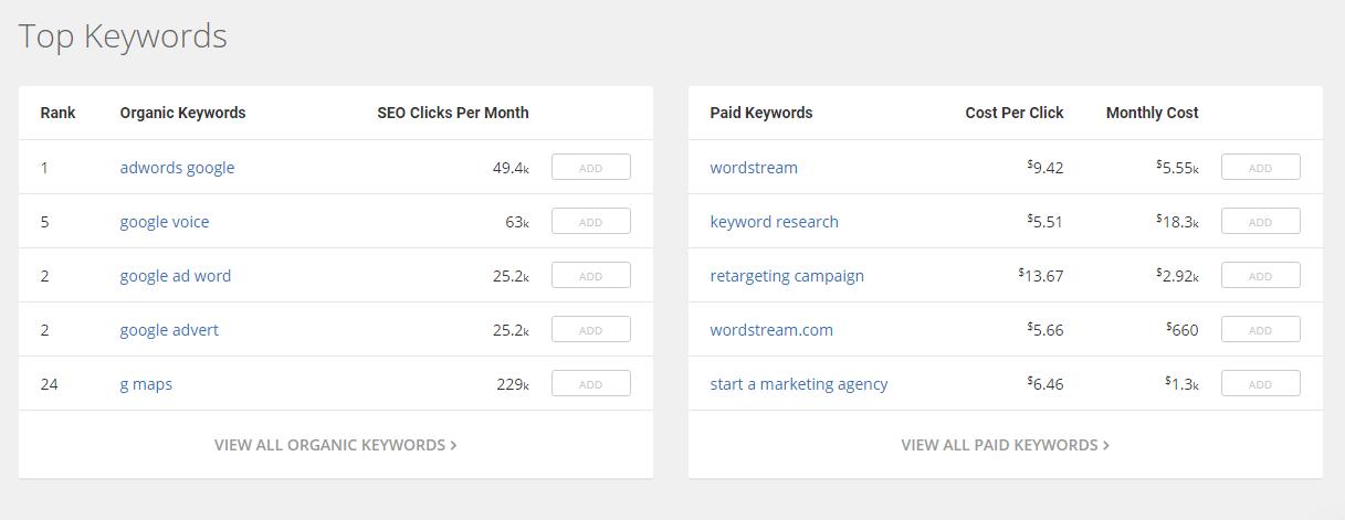 spyfu_keyword-comparison-6781658-9211088-5423409