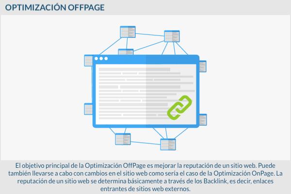 600x400-OptimizacionOffPage-es-01.png
