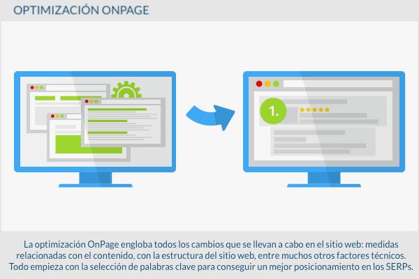600x400-OptimizacionOnPage-es.png