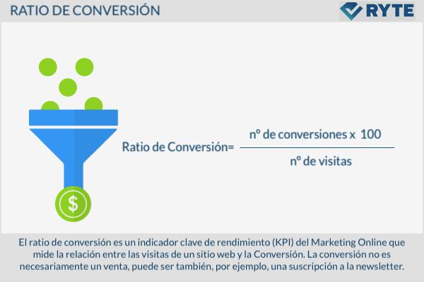 600x400-RatiodeConversion.es-01.png