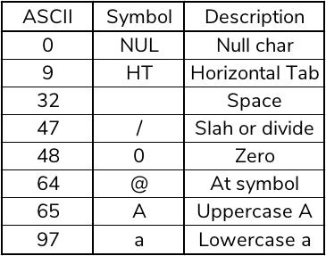 ASCII-01.png