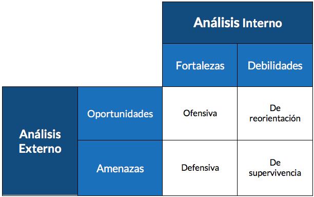 AnalisisDafo-es-03.png