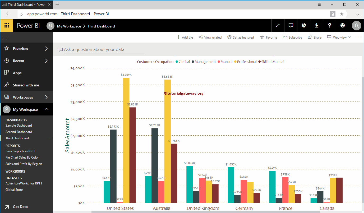add-reports-to-power-bi-dashboard-13-3782757