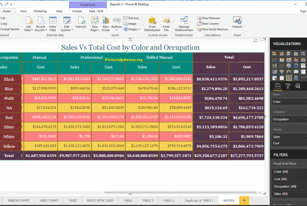 create-a-matrix-in-power-bi-12-3757941-5478455-png