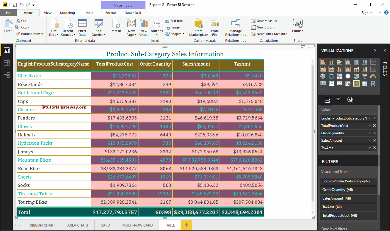create-a-table-in-power-bi-7-8617915