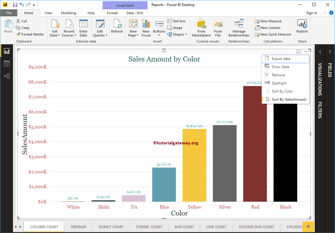 how-to-sort-a-chart-in-power-bi-4-3585766