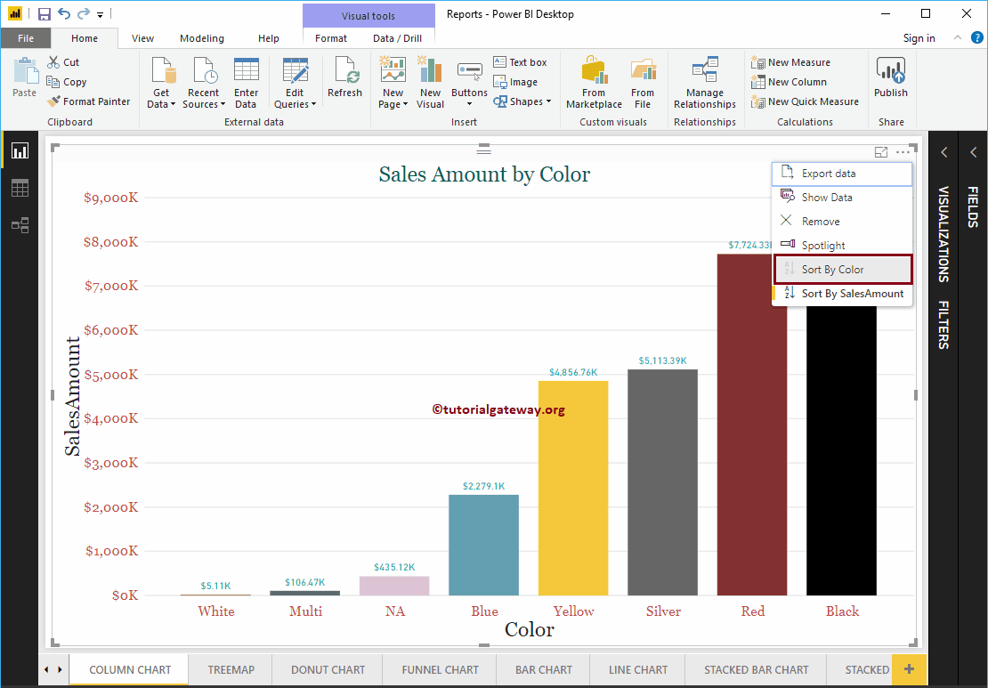 how-to-sort-a-chart-in-power-bi-5-9176781