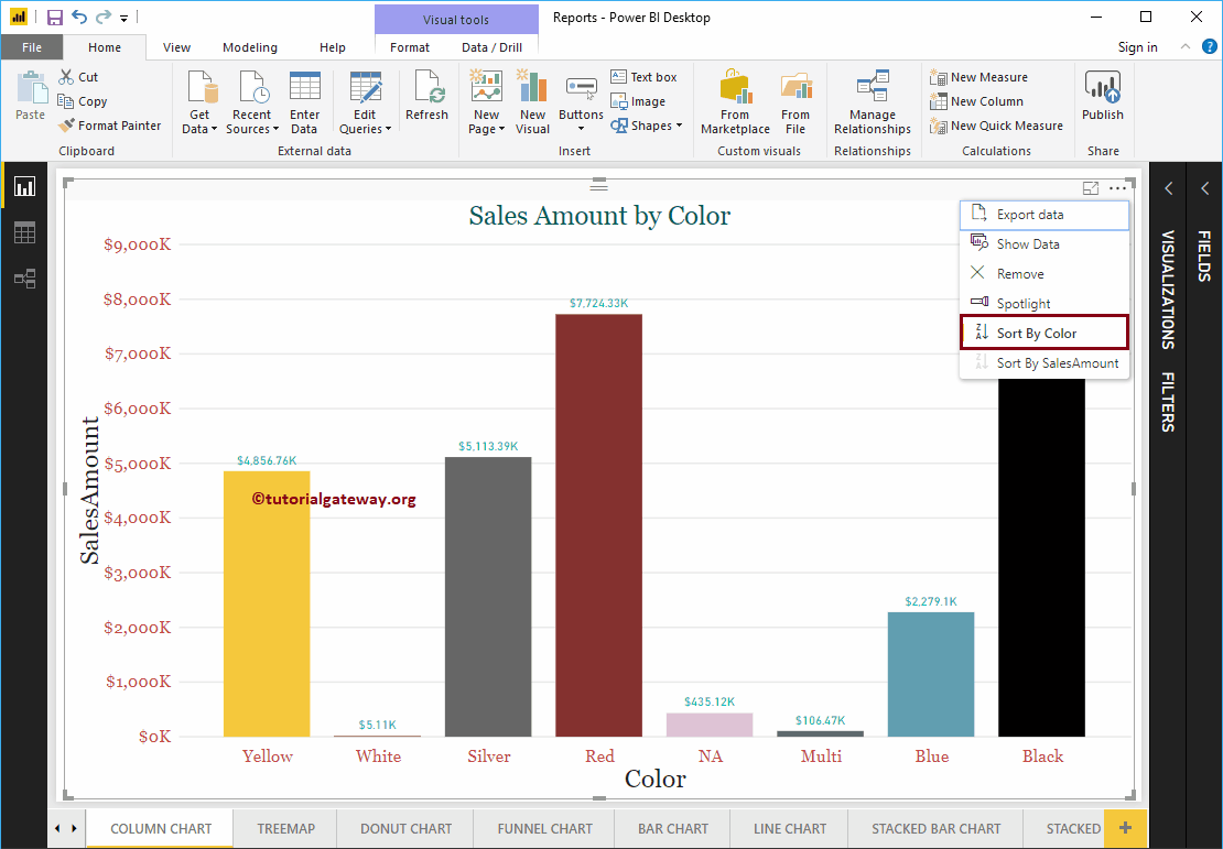 how-to-sort-a-chart-in-power-bi-6-7077857