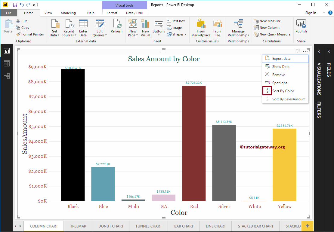 how-to-sort-a-chart-in-power-bi-7-4915723