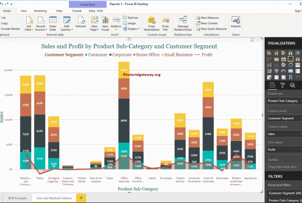 Line-and-Stacked-Column-Chart-in-Power-Bi-12-3501298-8100886-png