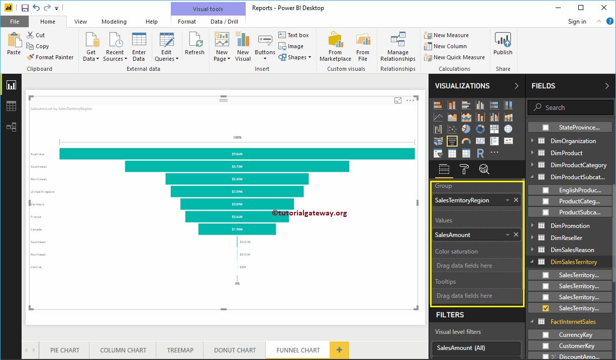 power-bi-funnel-chart-7-6096420
