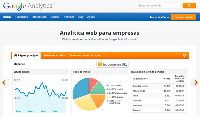 Google Analytics kpi