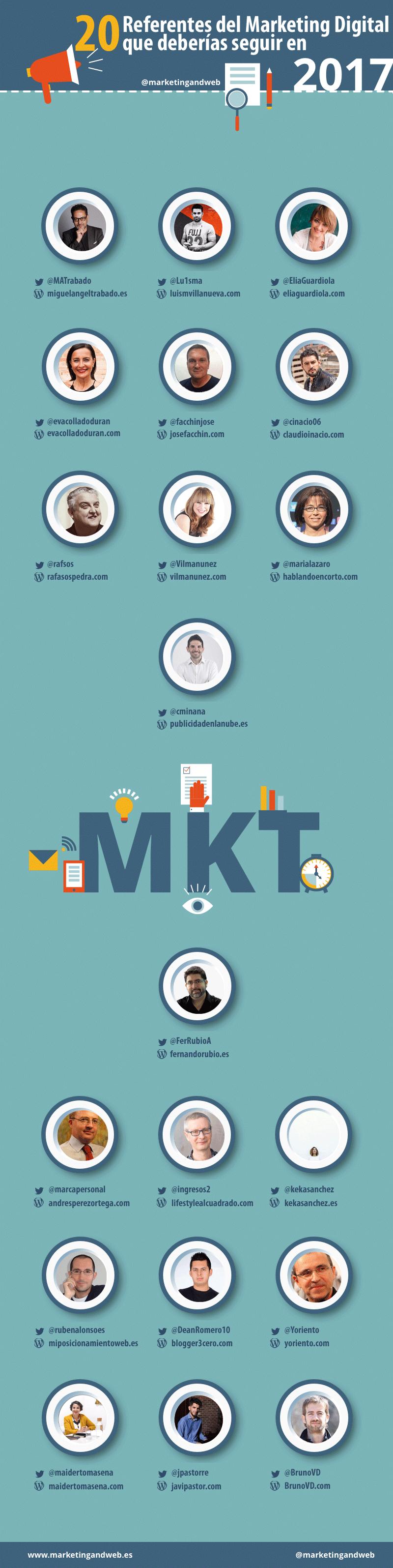 referentes del marketing digital infografia