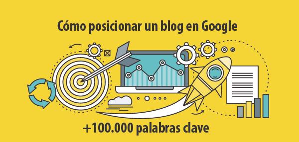 Cómo posicionar un blog en Google en más de 100.000 palabras clave