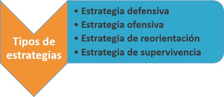 como-hacer-un-analisis-dafo-en-una-empresa-ana-trenza-tipos-de-estrategias-4506381