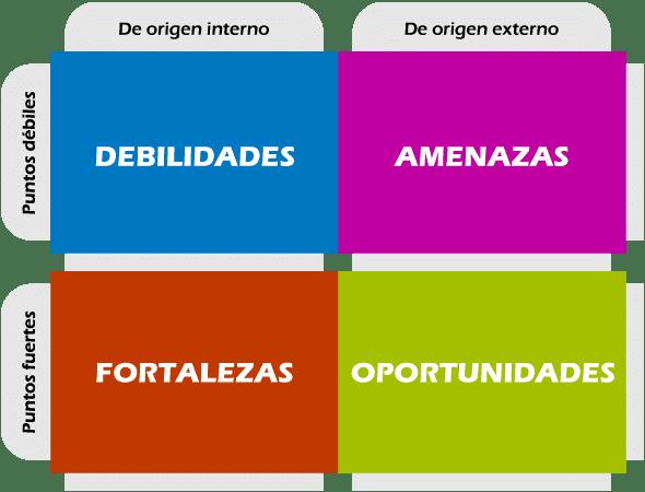 dafo-ejemplo