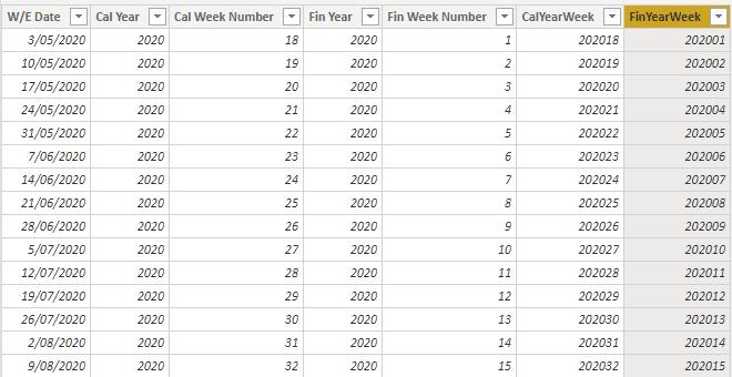 weekly-calendar-table-8496017