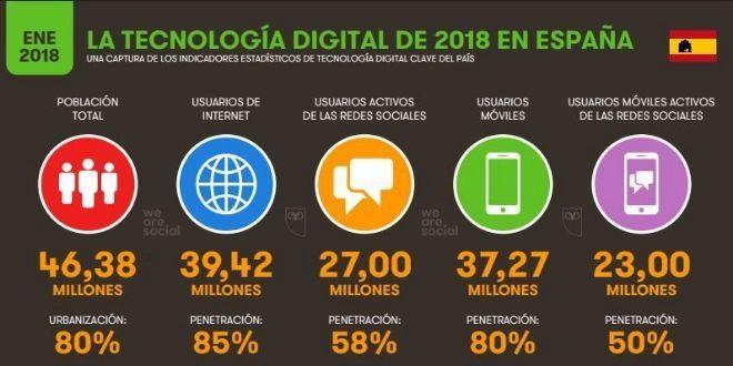 mundo_digital-9814719