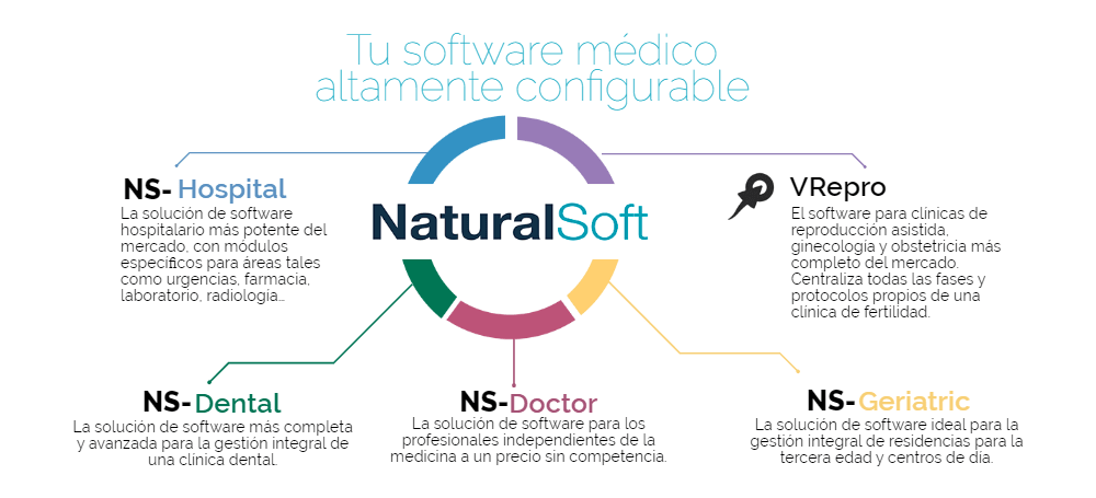 naturalsoft_solutions-3716819