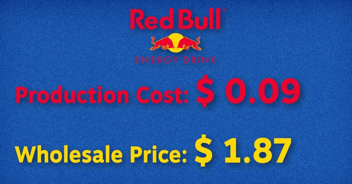 redbull-price-cost